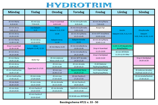 Hydrotrim Bassängschema